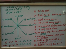 Spanish notes on whiteboard