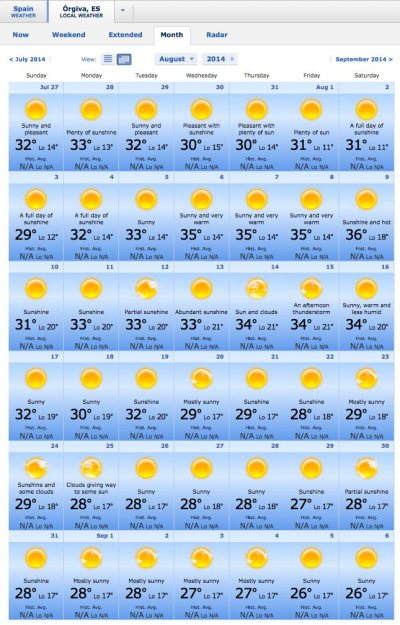 Orgiva weather forecast